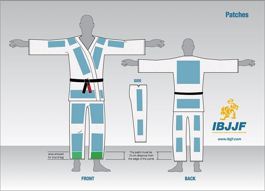 ibjjf uniform patches areas for the gi